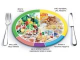 FlussHaus - иконка «питание» в Месягутово